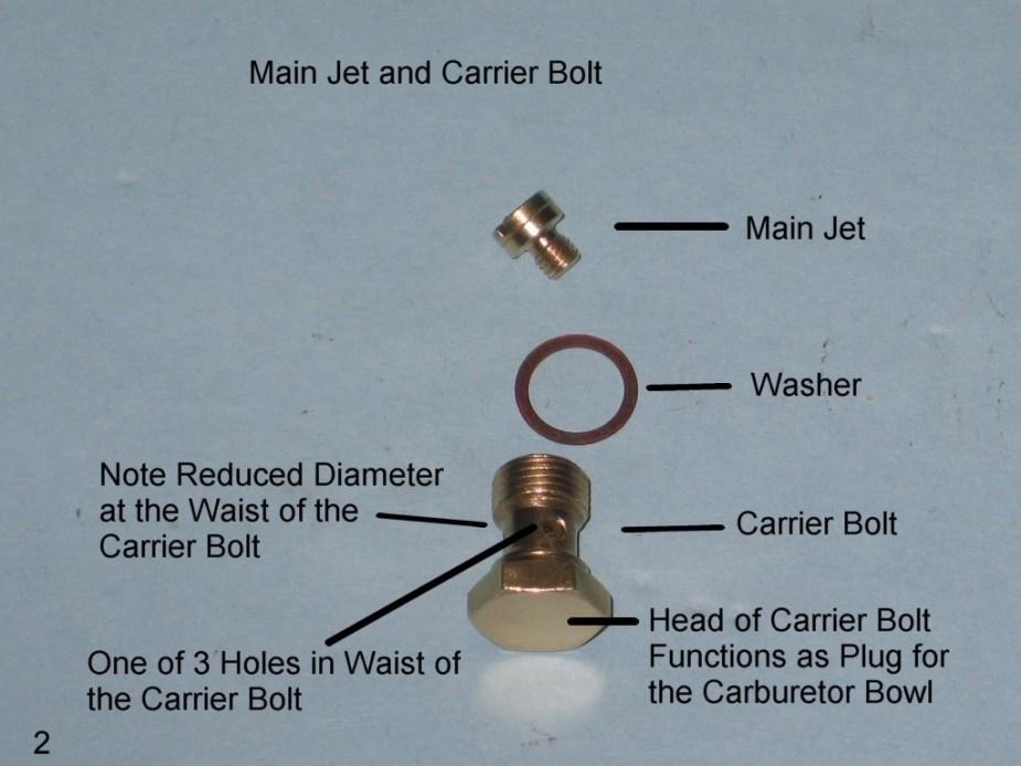 carburetormainjetseries-1
