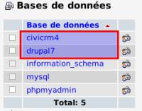 BDD Drupal et CiviCRM