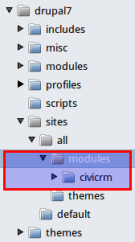 CiviCRM dans Drupal