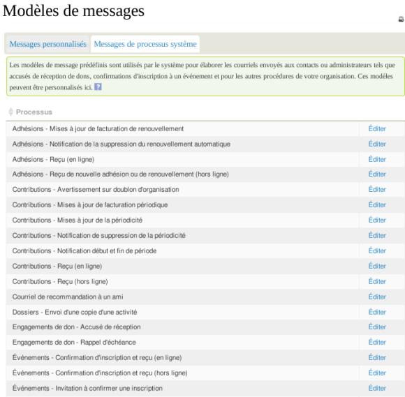 CiviCRM Param Modèles messages 1