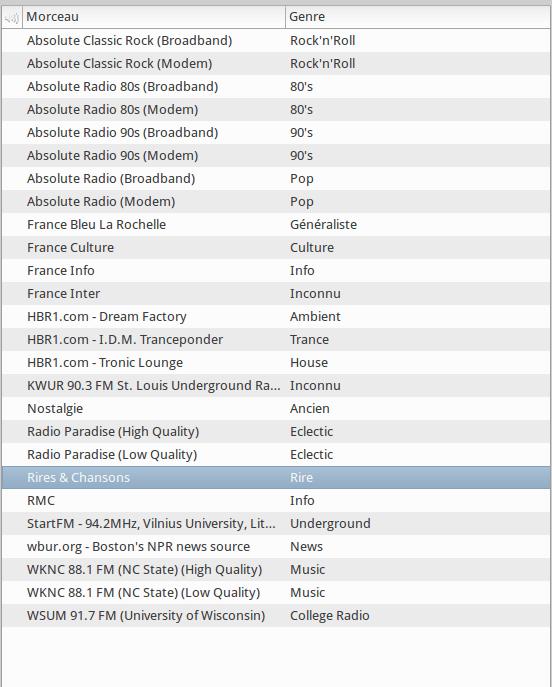 Liste des radios internet