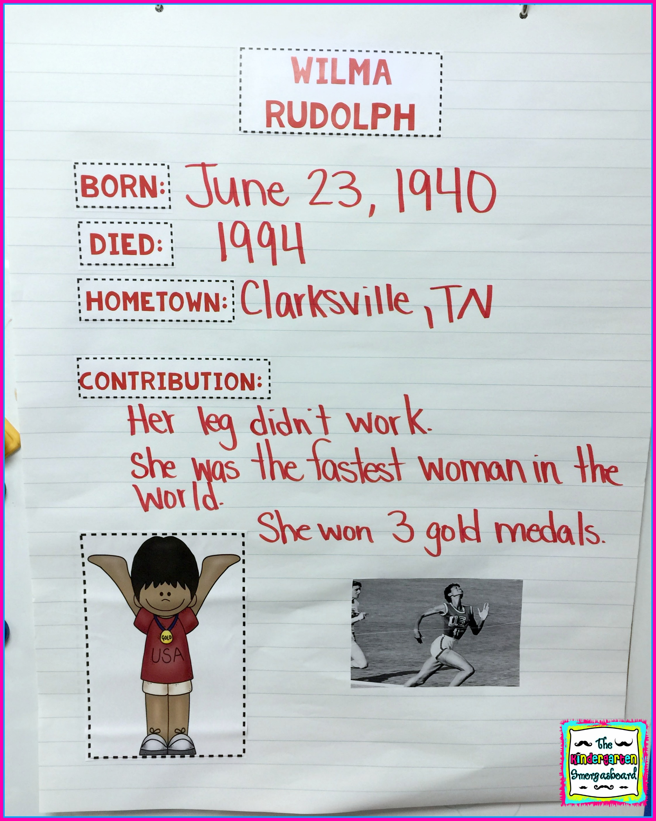 Wilma Rudolph Graphic Organizer The Kindergarten