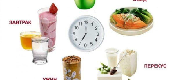 Правильное питание - меню на неделю - Полезные советы красоты