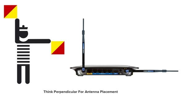 Как направить антенны вашего Wi-Fi роутера для лучшего приема