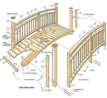 Railway bridge design example pdf