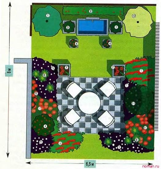 Схема посадок растений в маленьком дворе