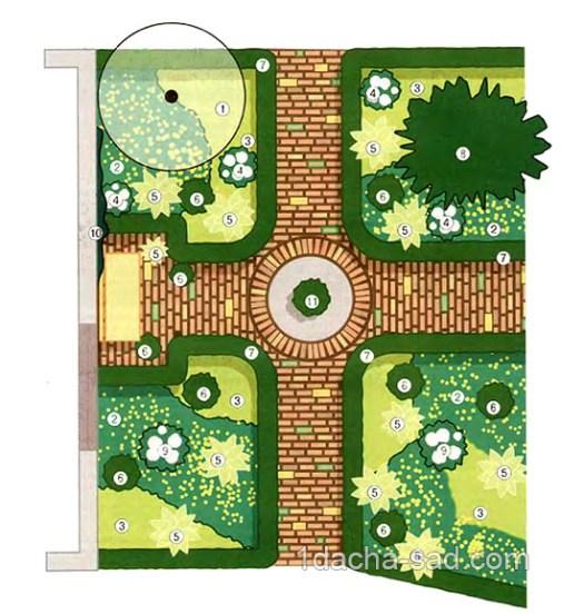План оформления палисадника 4