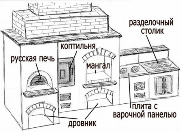 Shema-kladki-mangala2