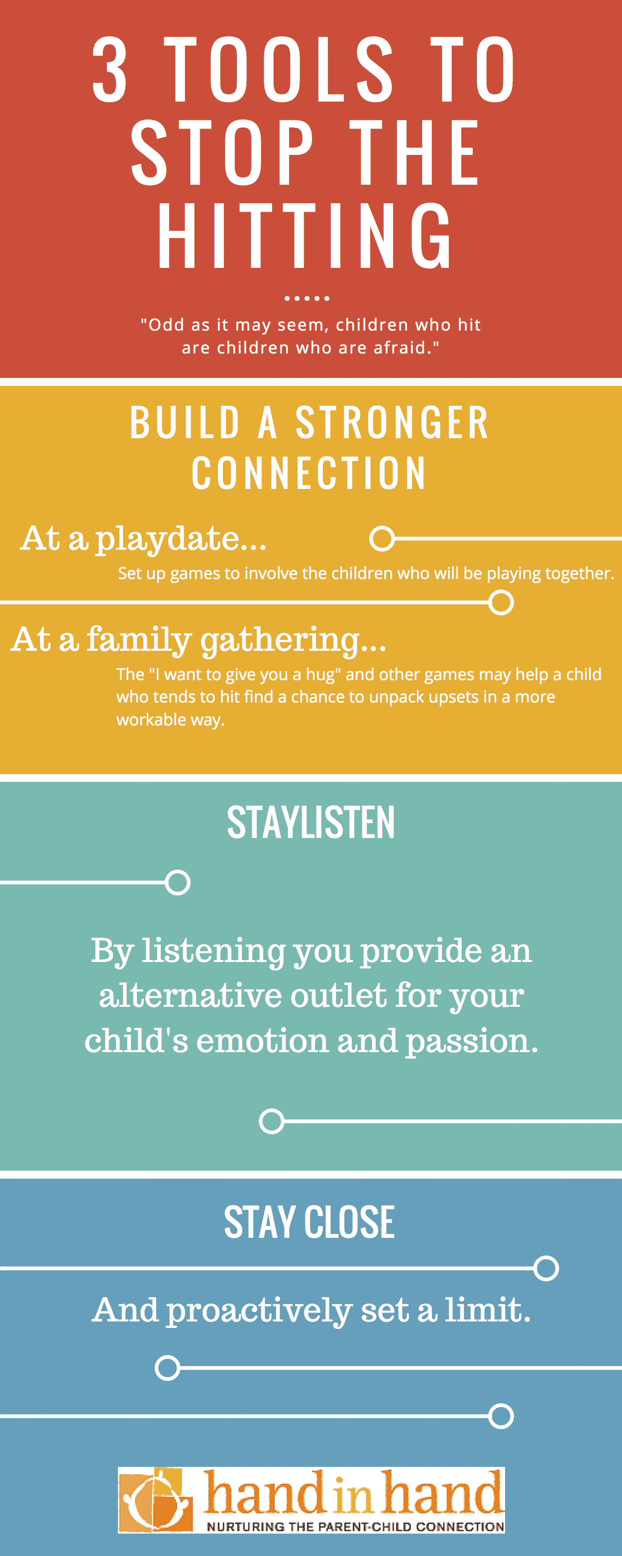 Stop Hitting With These Three Strategies For Young Children
