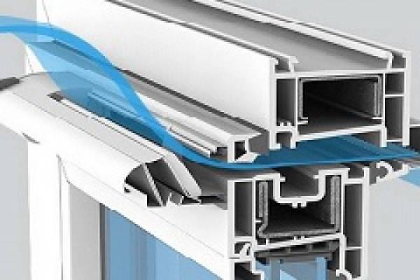 Вентиляционный клапан для пластиковых окон: монтаж на окне ...