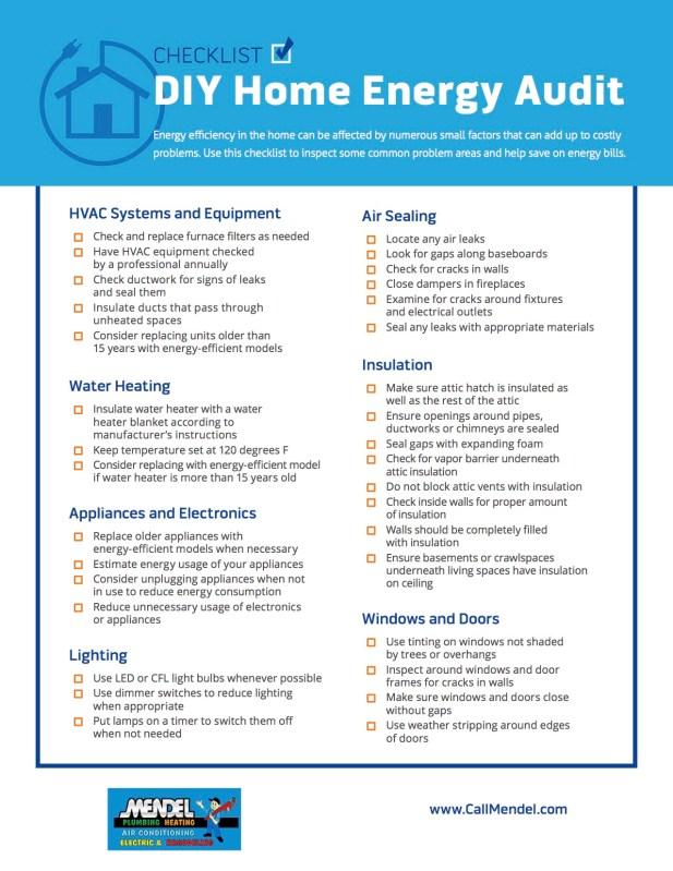 Diy home energy audit checklist for Build it green checklist