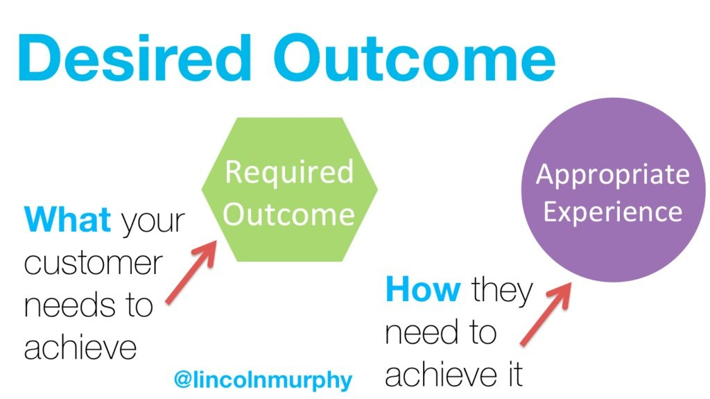 Desired Outcome - Customer Sucess - Lincoln Murphy (10)