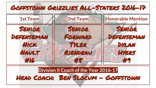 All-State Grizzlies 2016-2017