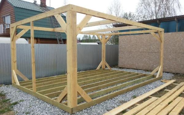Строительство небольшого каркасного домика на участке