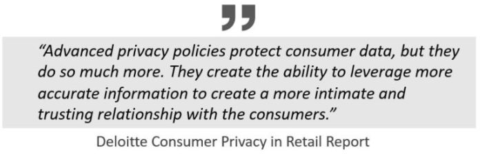 quote from deloitte consumer privacy in retail report