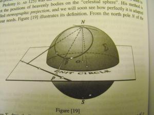 The Riemann Sphere | IB Maths Resources from British International School Phuket