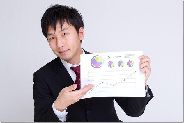 eigyo presentation