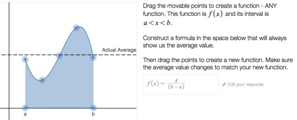 Cursor_and_Average_Value_of_a_Function 2