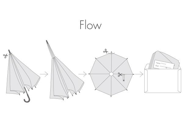 ビニール傘 かばん