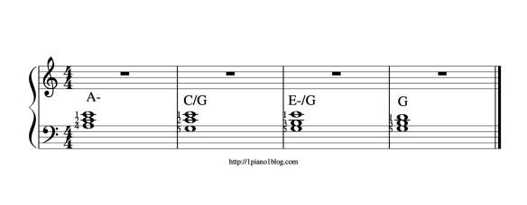 La mineur, Do Majeur, Mi mineur, et Sol Majeur. sont des accords issus de la gamme de la mineur.