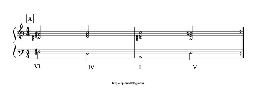 Accords piano, La Majeur