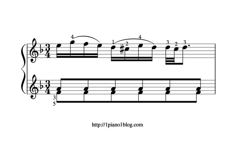 Bach, Marcello ornements au piano adagio 974