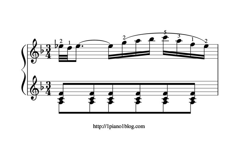 Bach, Marcello ornementation baroque