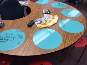 The Guided Reading Table