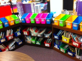 Classroom Library- before or after?