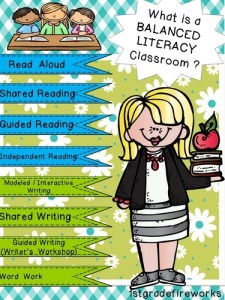 What is a BALANCED LITERACY CLASSROOM? 1stgradefireworks