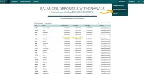 PascalCoin Pool Mining – Poloniex deposit 1