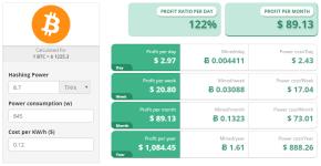 antminer r4 bitcoin mining profitability