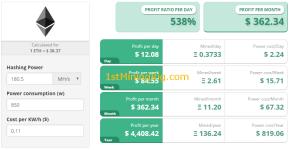 rx 480 8gb ethereum profitability