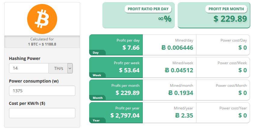 antminer s9 profitability