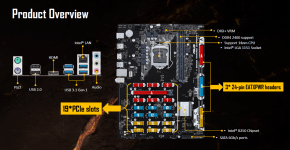 ASUS B250 Mining Expert Motherboard Overview
