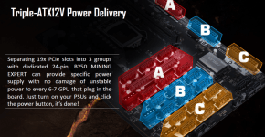 ASUS B250 Mining Expert Triple-ATX12V Power Delivery