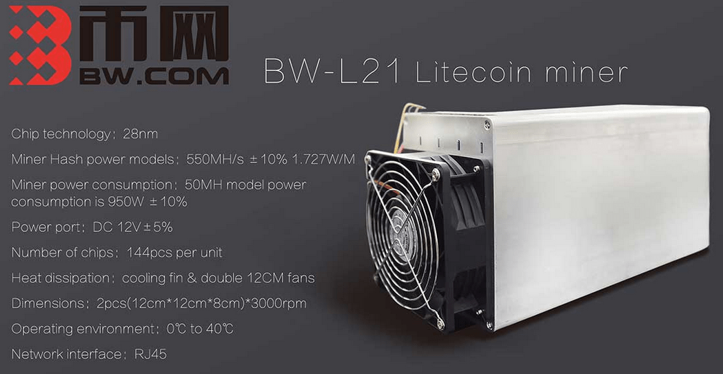 Guide To Bitcoin Trading Bw L21 Litecoin Miner