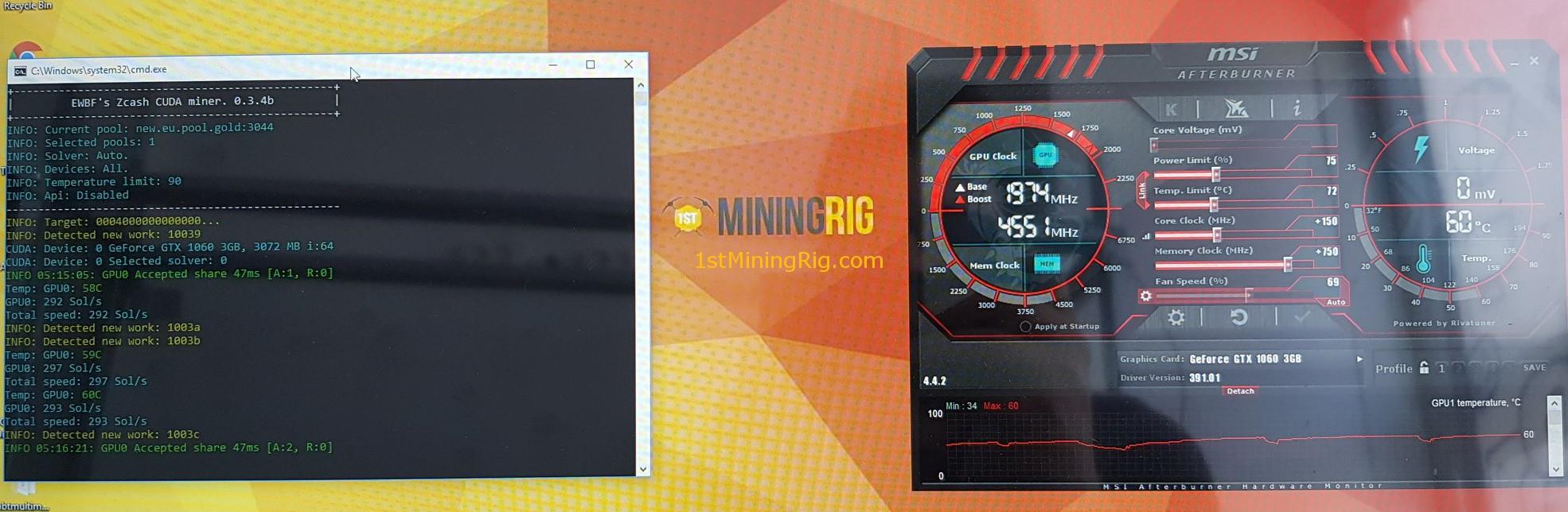 MSI GTX 1060 ARMOR 3GB OC Mining Performance Review - 1st