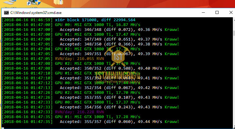Cpu Only Mining Coins Bitcoin Acceptable Hashrate