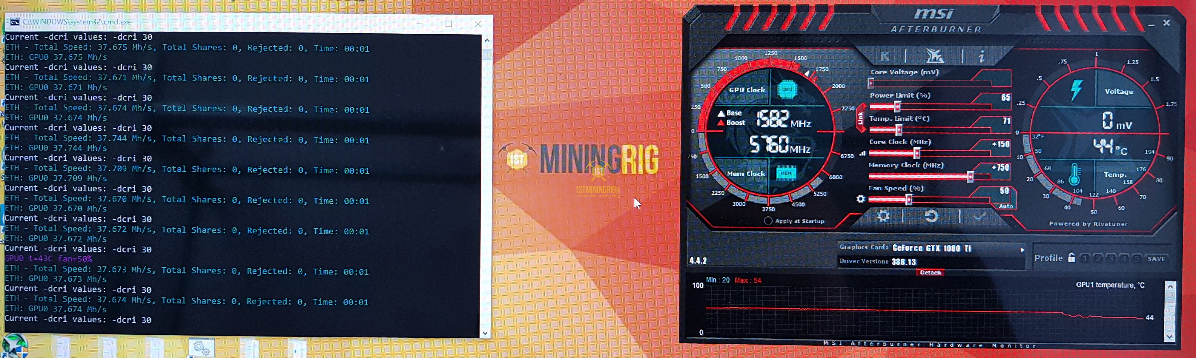 Msi Rx 470 Ethereum Miner Best Miner To Buy For Litecoin