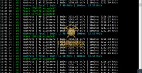 Sapphire RX 580 8GB x22i SUQA Mining Hashrate