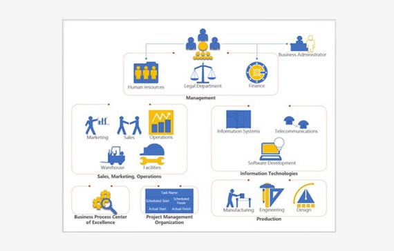 Microsoft-visio-website-planning-tool