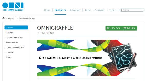 Omnigraffle-free-premium-wireframing-webdesign-tools
