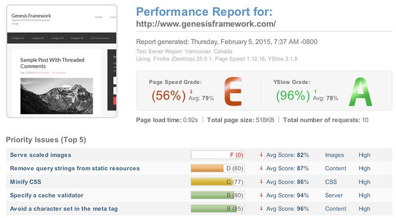GTmetrix Genesis Framework performance report