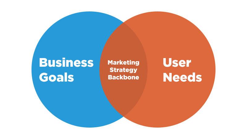 Marketing strategy backbone. Illustration by Tomas Laurinavicius.