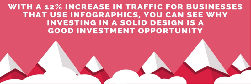 Infographics can also be a great tool for branding