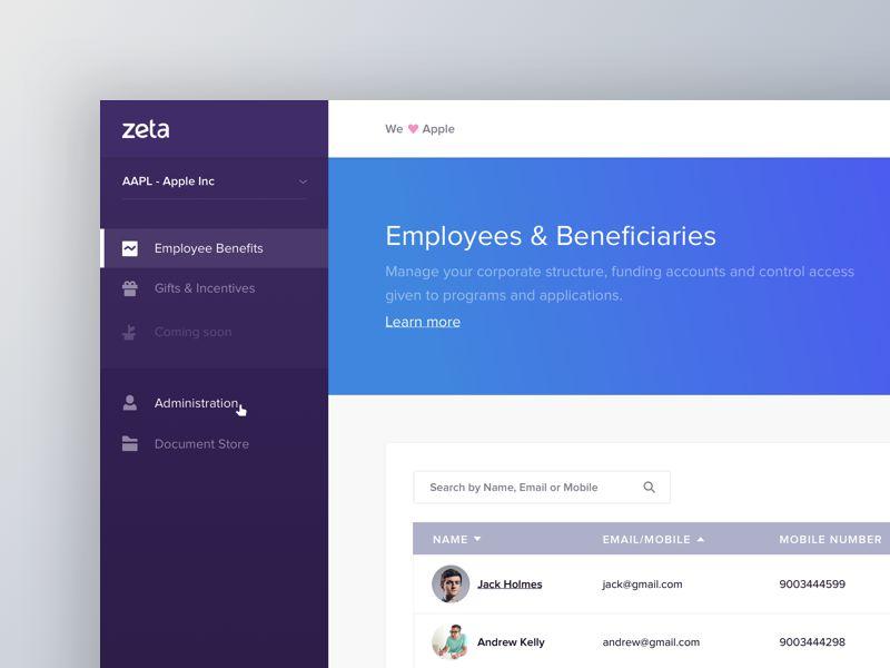 Zeta Hr Dashboard Inspiring Designed Admin Dashboard Layouts