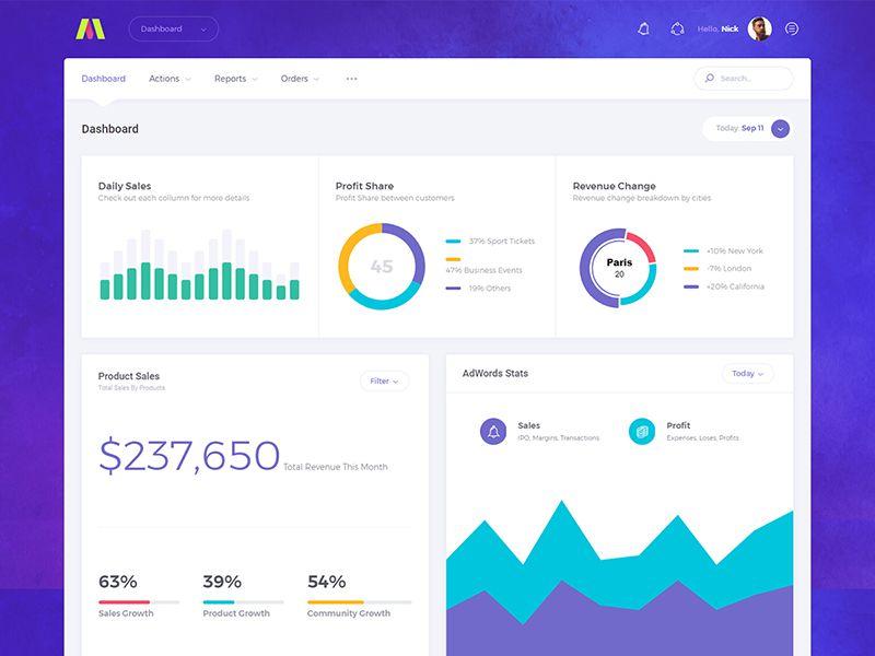 Metronic Inspiring Designed Admin Dashboard Layouts