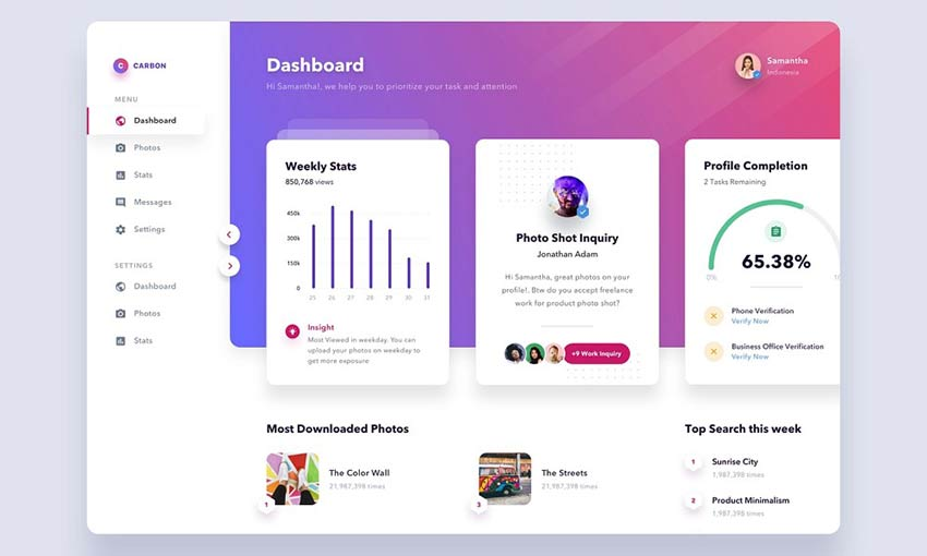 Example of #Exploration - Dashboard by Dwinawan