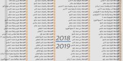 الخطط الفصلية (الفصل الأول) لجميع المواد ولكافة الصفوف 1-12